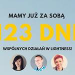 123 dni